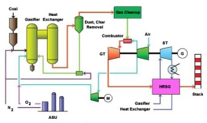 Teknologi pembakaran pada pltu batubara belajar memaknai gambar 12 ccuart Choice Image